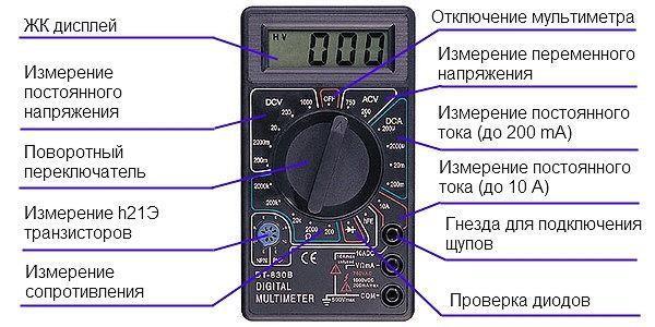 Управление мультиметром