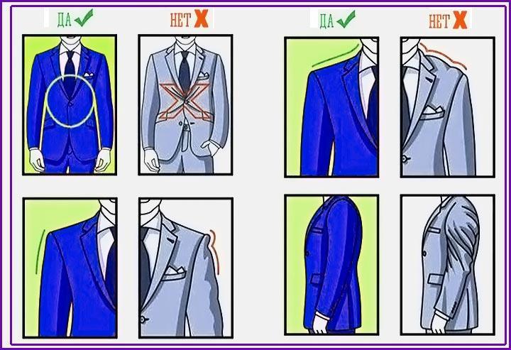 Как подобрать мужской пиджак под джинсы фото