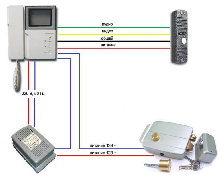 Схема подключения видеодомофона Commax