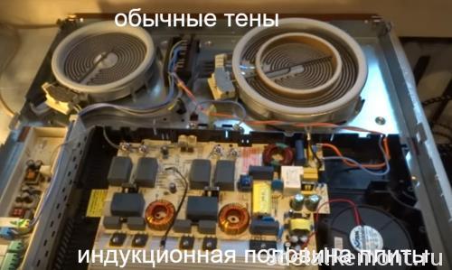 устройство индукционной варочной панели