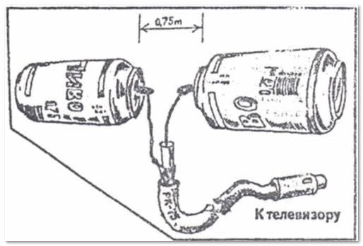 Пример самодельной антенны из алюминиевых банок