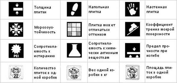 Классификация облицовочного материала