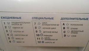 Значки на стиральных машинах Ariston - что значат