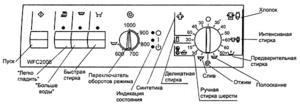 Стиральная машина - перечень функций и принцип работы