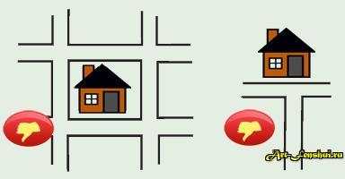 Неблагоприятные места для фен-шуй квартиры