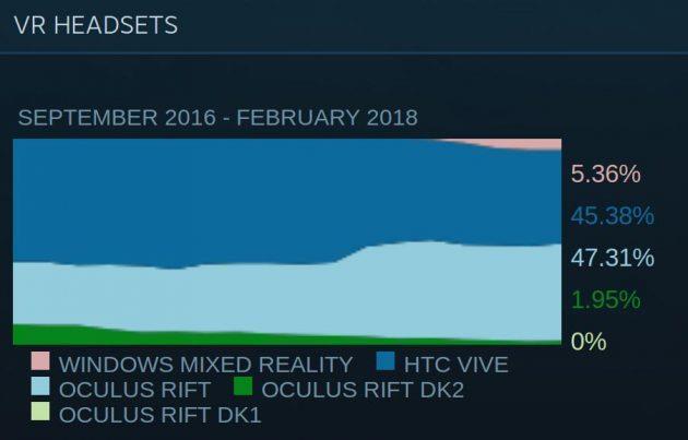 игровой компьютер: VR
