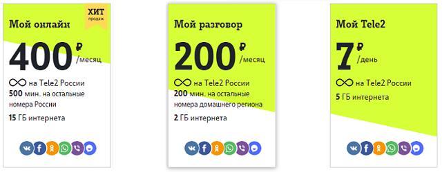 Тарифы Теле2 стоимостью до 400 рублей