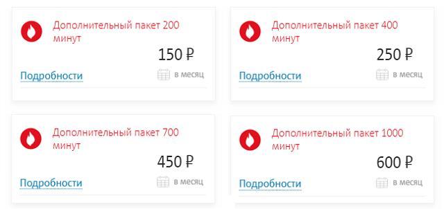 Дополнительные пакеты минут для тарифов МТС