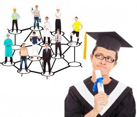 Выбор профессии выпускником