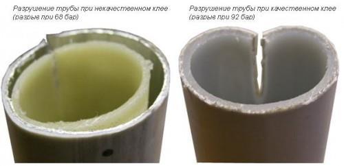 Качество металлопластиковых труб