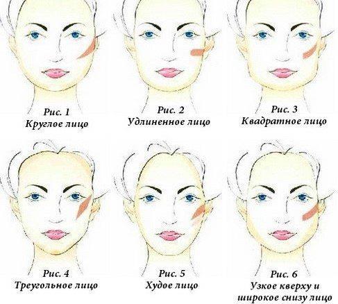лица разной формы