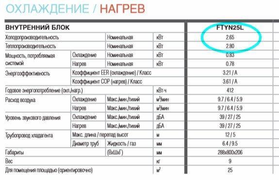 В паспорте прибора указываются его технические характеристики, по нему узнайте мощность агрегата.