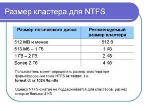 Определение размера кластера при форматировании