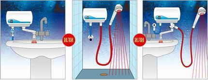 Варианты комплектации проточного водонагревателя