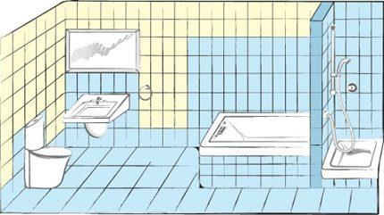 Схема зон гидроизоляции