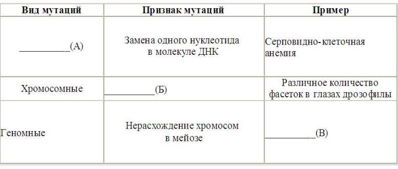 Виды мутаций (табл)