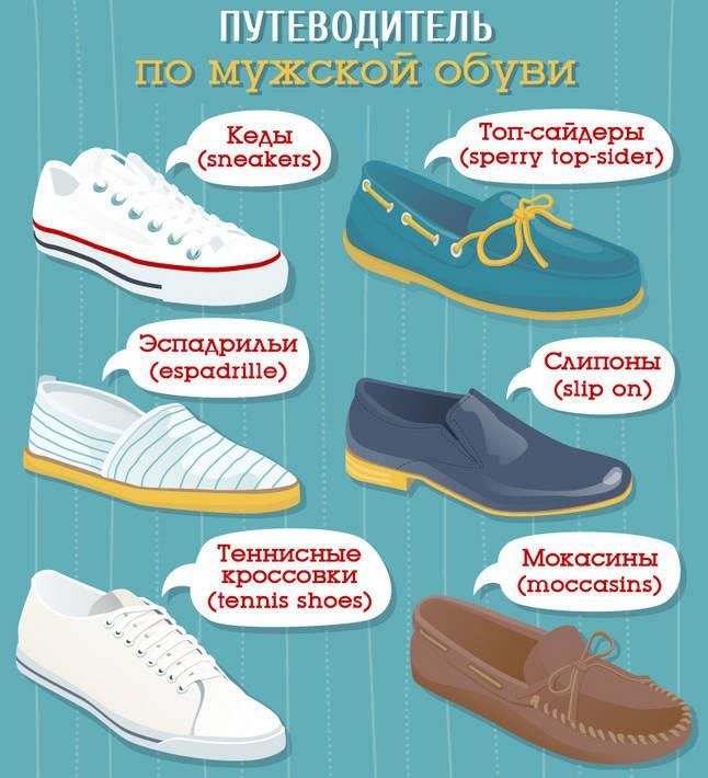 выбор муской обуви