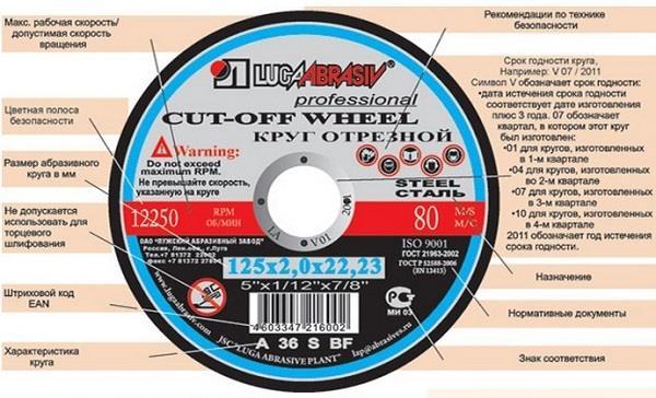 Информация на диске