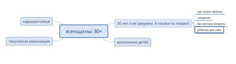 личный блог в инстаграм продвижение | naoblakax.ru
