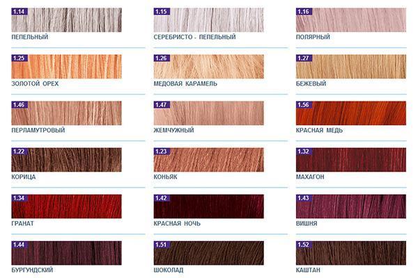 Все что вы хотели знать о тонике: методика окрашивания, подбор цвета и как его смыть с волос