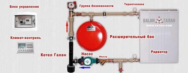 Схема подключения электрического котла