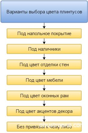 Ниже подробней ознакомимся с каждым из этих вариантов.