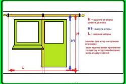 Расчет длины и ширины шторы