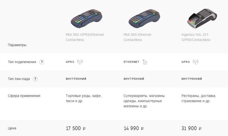 POS-терминалы для торгового эквайринга Русский Стандарт