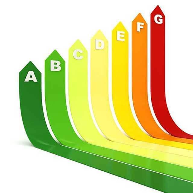 Классы энергопотребления бытовой техники