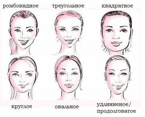 В первую очередь – определите свой тип лица