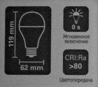 Как выбрать светодиодную лампу в магазине: шпаргалка от CHIP