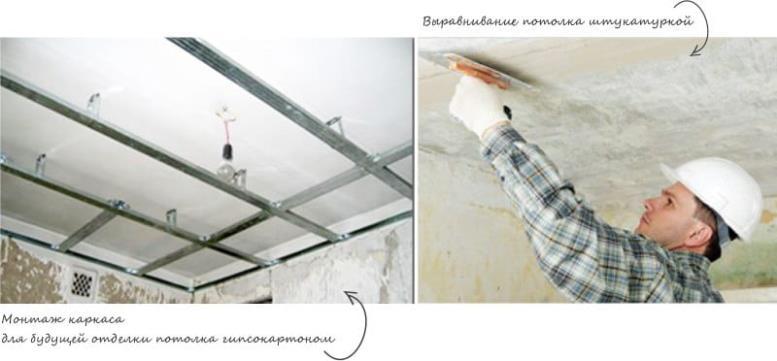 выравнивание потолка кухни