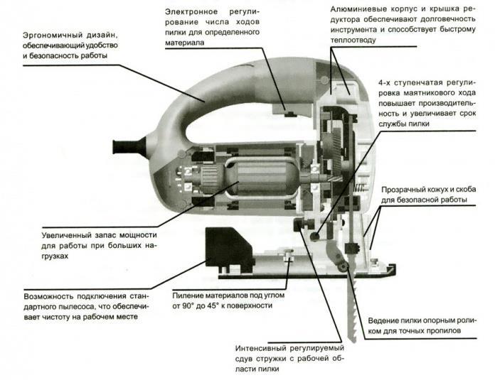 Устройство и управление агрегатом