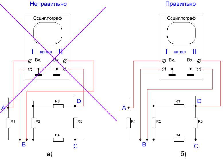 Осциллограф для ремонта бытовой техники: подключение (схема), выбор