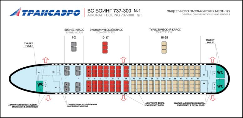 737-300-EI-CXN